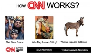 USA CNN Europe Scandinavian Countries UK and Aljazeera Sponsors of MB terrorists In Egypt