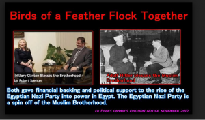 Muslim Brotherhood a history of terrorism