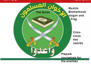 Muslim Brotherhood declared Islamic Jihad against the Egyptian state